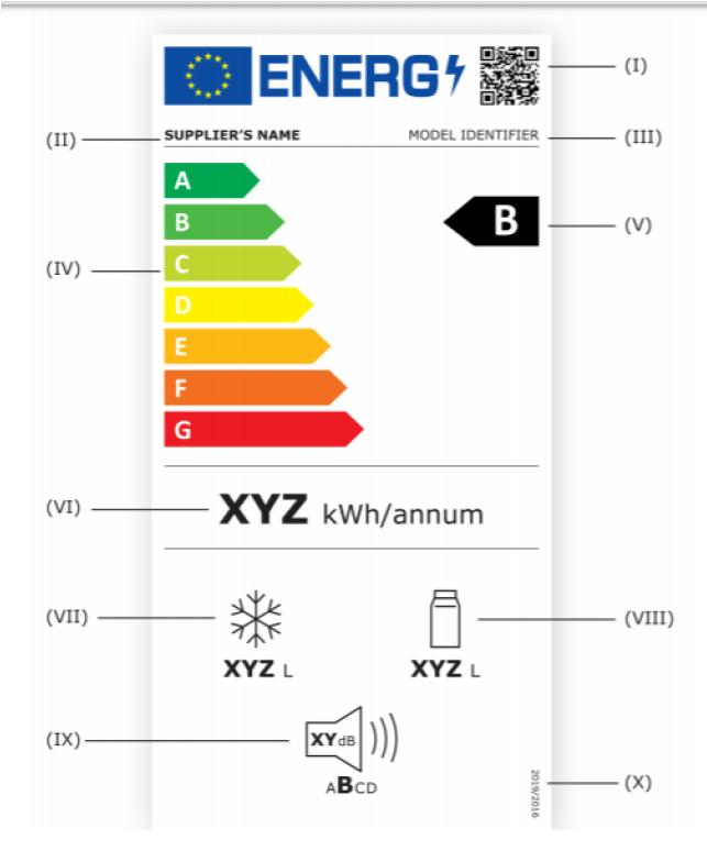 Nueva etiqueta energética para aparatos refrigeradores 2020, 2021