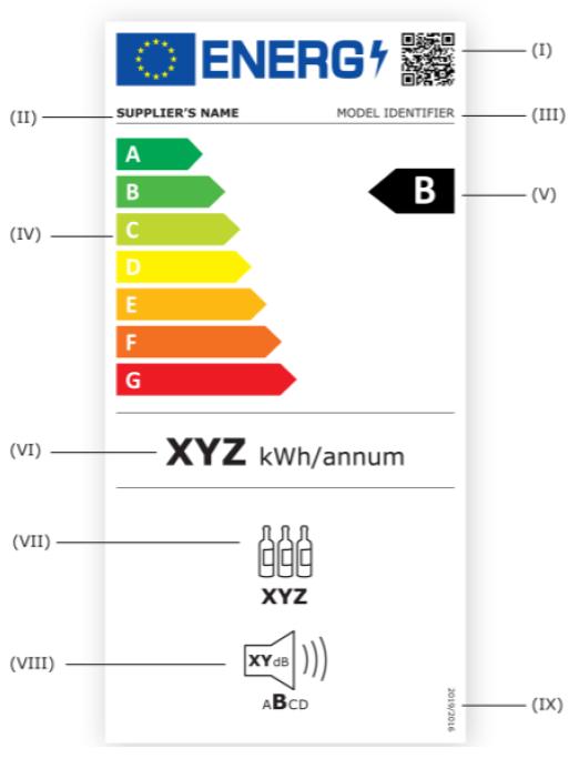 Nueva etiqueta energética par armarios consorvación de vino 2020/2021